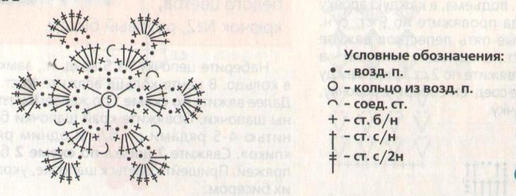 Shema-2-i-uslovny-e-oboznacheniya