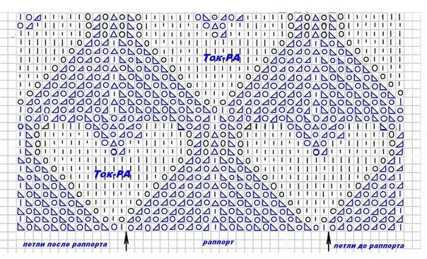 Вязание спицами туники узором Сердечки 1