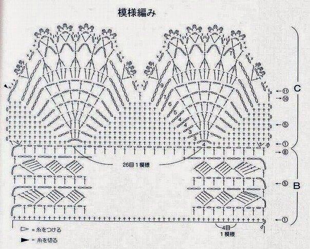 Вязание юбки крючком ажурным узором