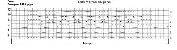 """Вязание свитера спицами узором """"Плетенка"""""""