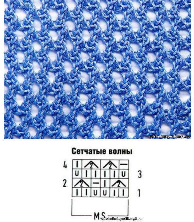 Сетчатые узоры спицами