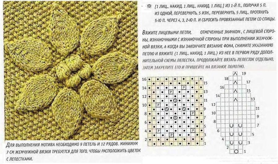 ажурные узоры спицами цветы и листья схемы и образцы