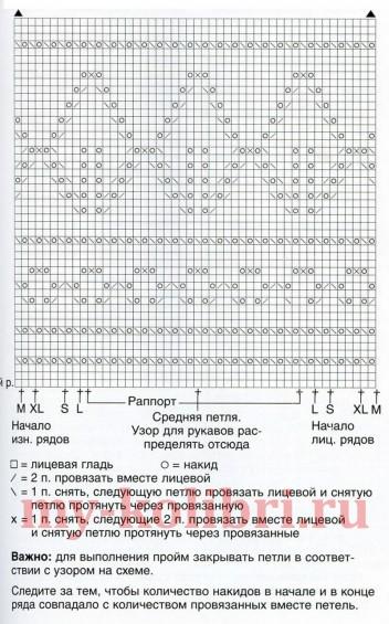 Tunika-azhurnyj-uzor-shema-2