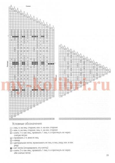 Ажурная шаль спицами: схема и описание вязания