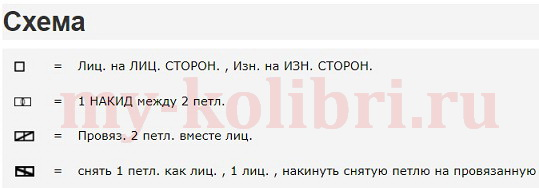 Шапка и снуд спицами Nikita схема_1