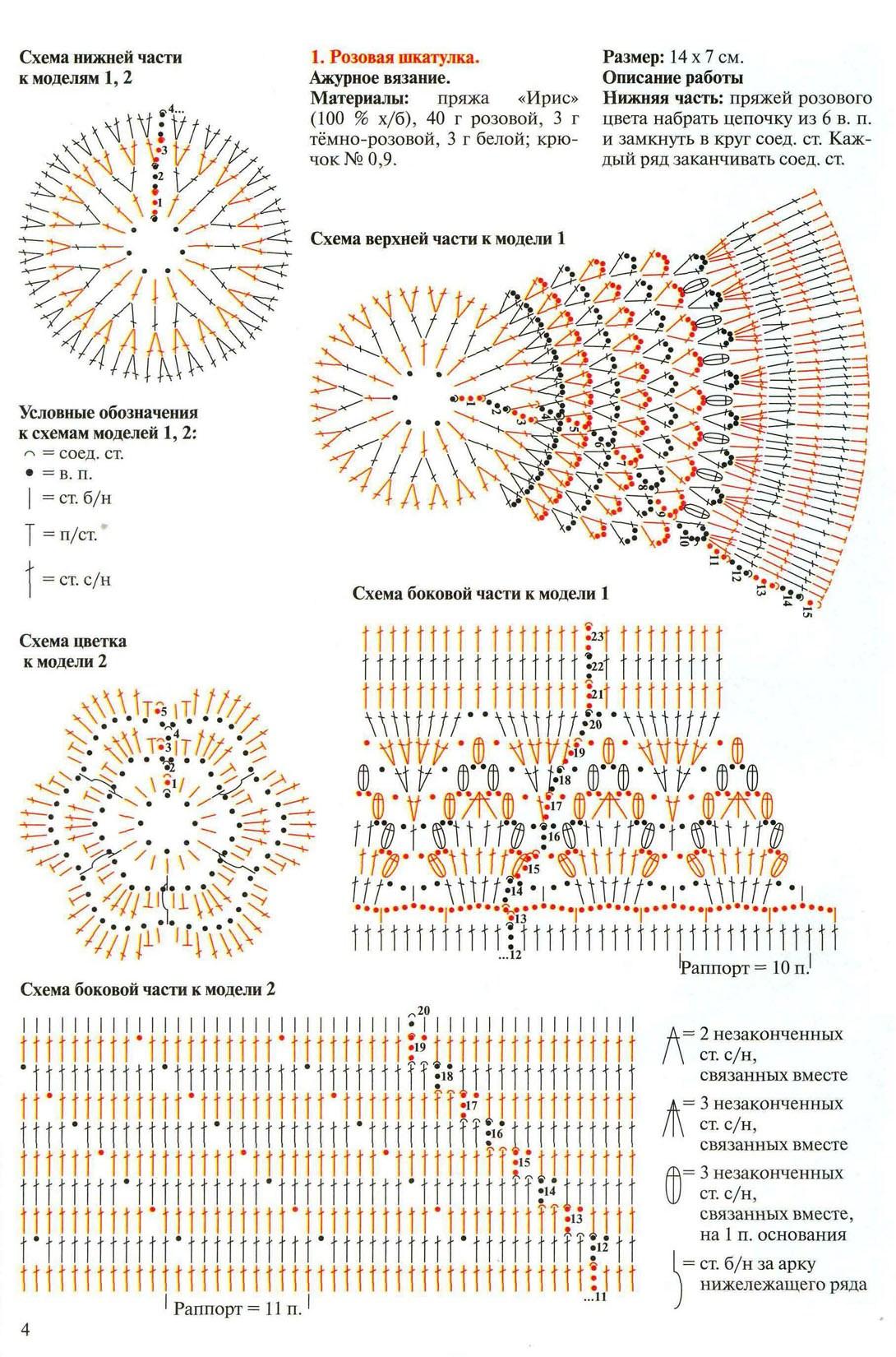 Схема вязания шкатулок