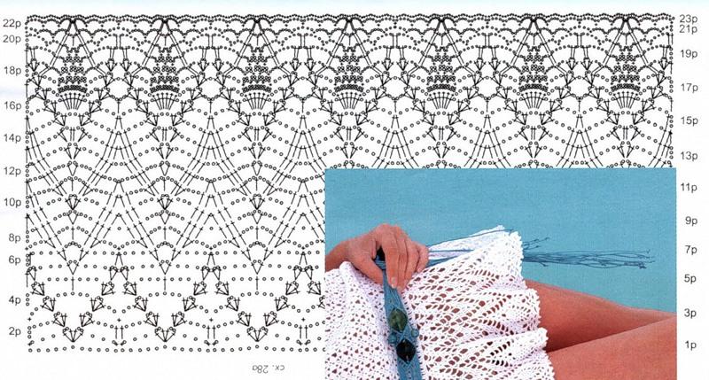 Вязание крючком юбок и туники