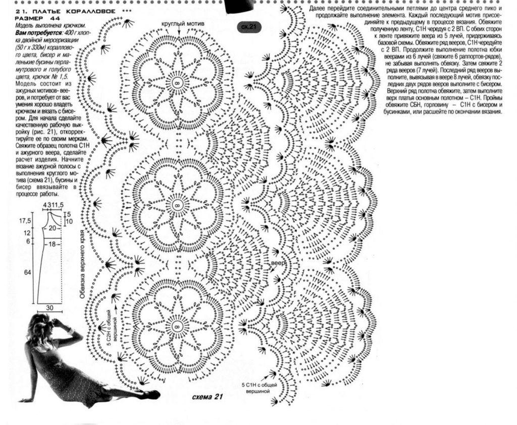 Рисунки для вязания платья крючком