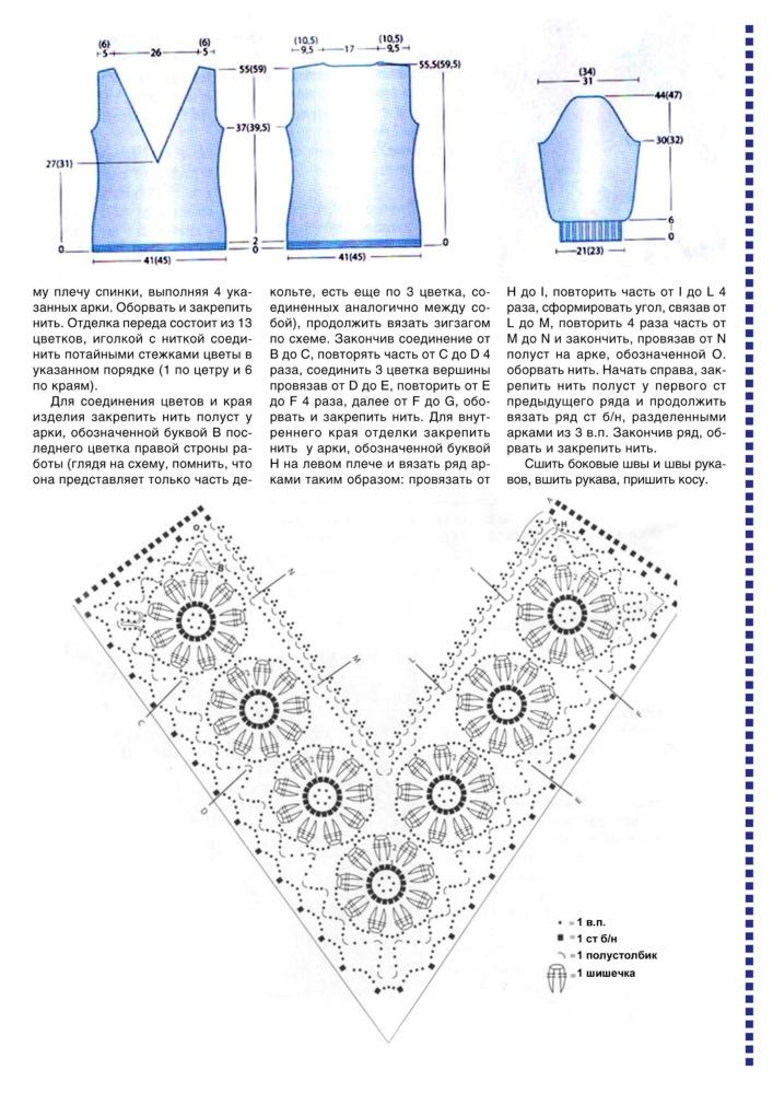 Вязание v образного выреза крючком 49
