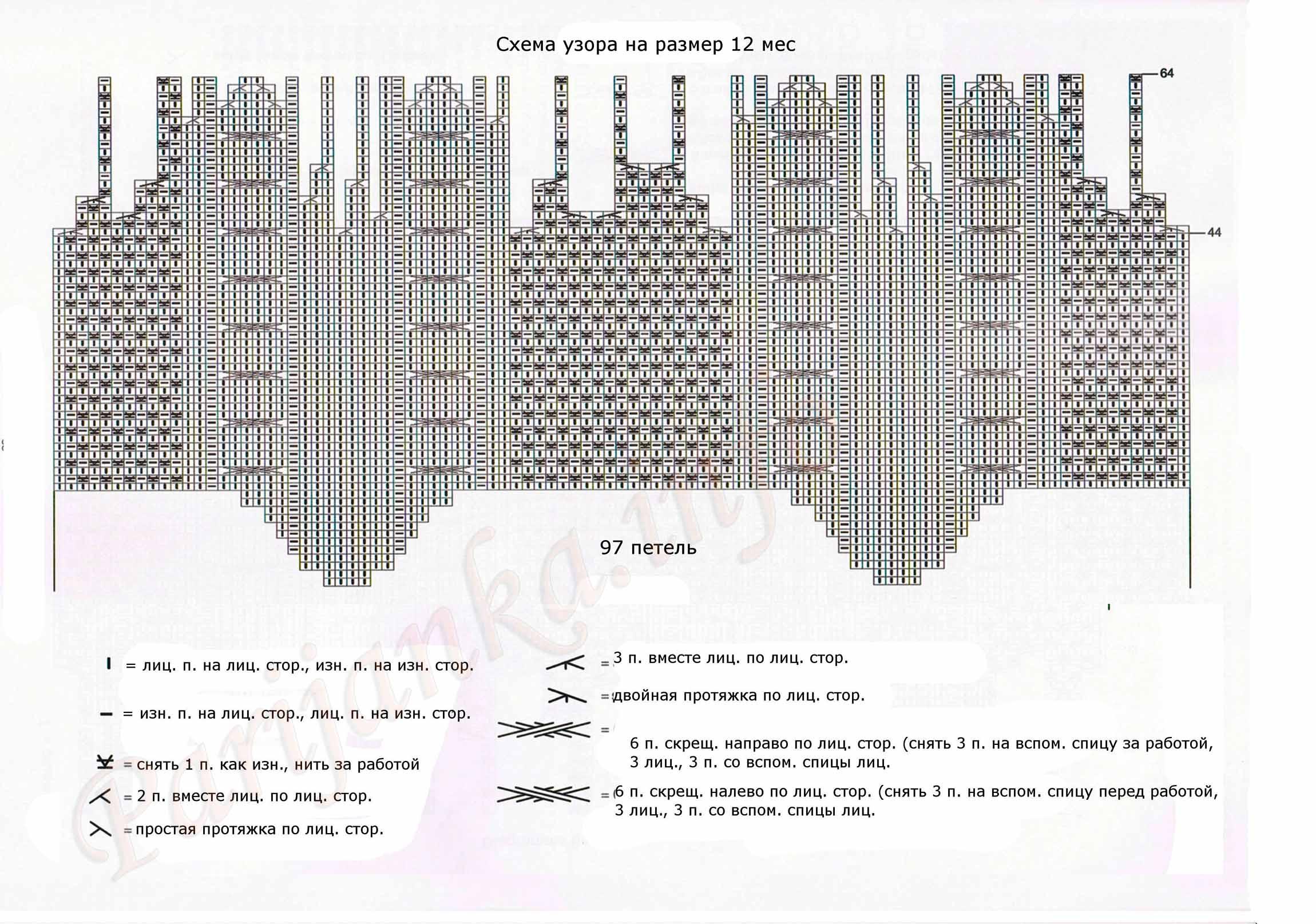схема вязания шапка плетенка