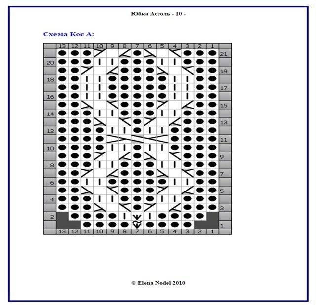 Схемы вязания для девочек спицами 6-7 лет