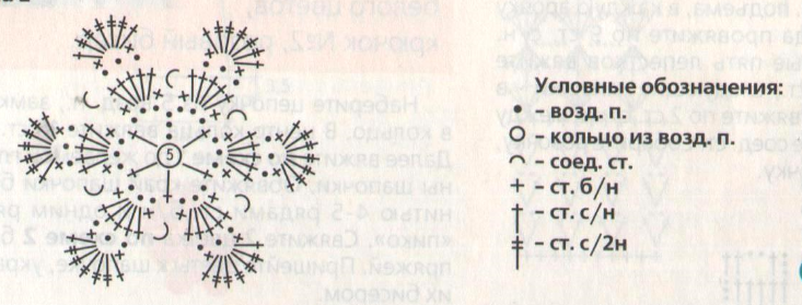 Shema-2-i-uslovny-e-