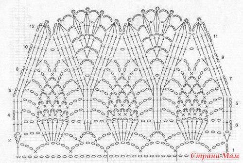 Летняя юбка крючком ананасными узорами