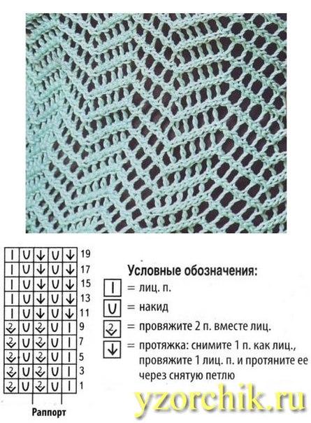 Вязание спицами узоры сетчатый узор