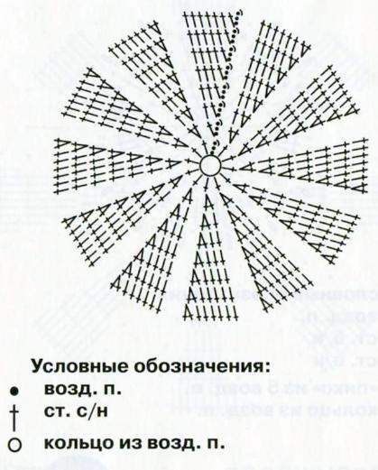 Shema-1-i-uslovny-e-oboznacheniya-k-nej