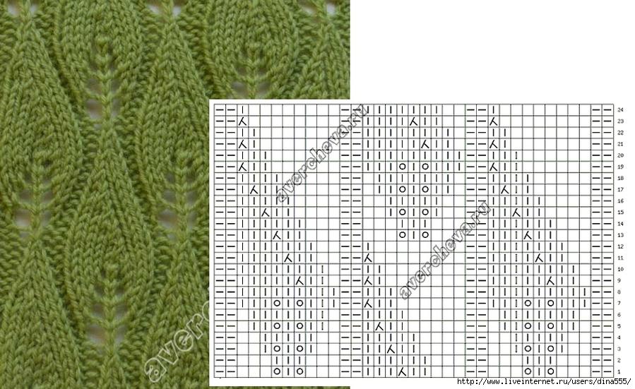 Вязание спицами рисунок листочек 20