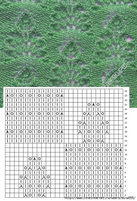 Вязание спицами рисунок листочек 139