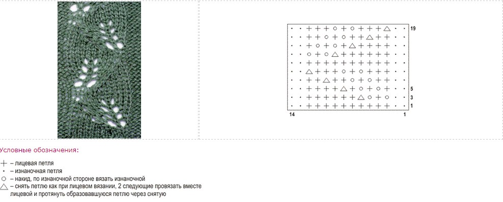 Схемы вязания на спицах веточка 655