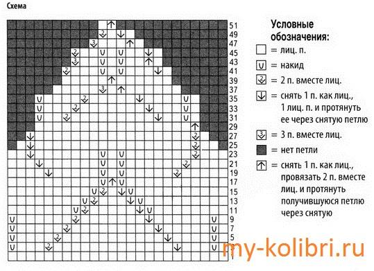 Схема вязания ажурного берета спицами 16