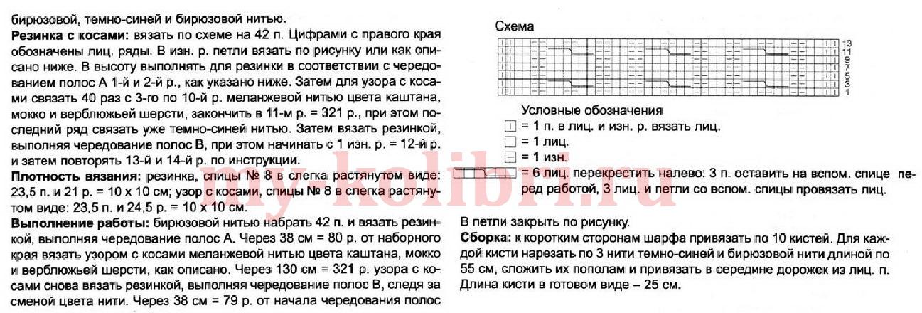 Монограммы схемы вышивки крестом 36
