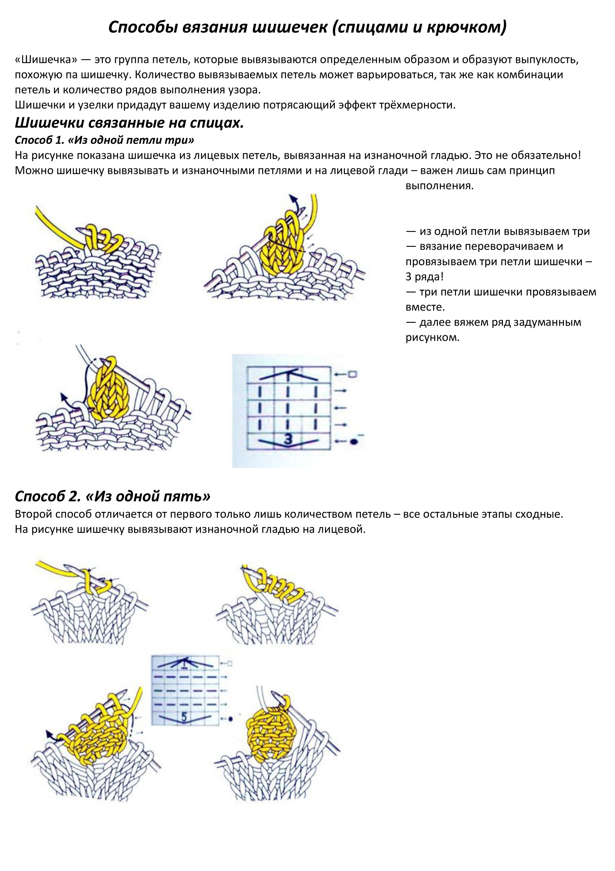 Схема вязания шишечками спицами