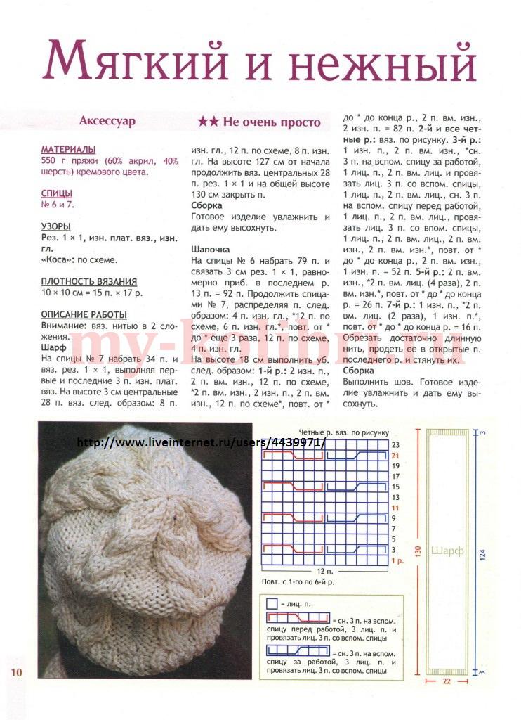 Схема шапки спицами простой вязкой