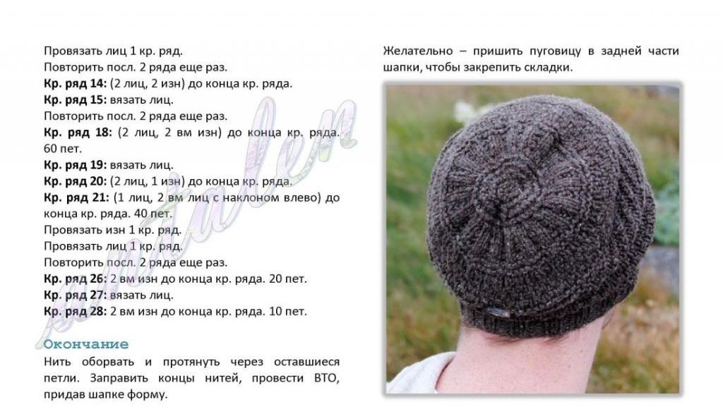 пряжа для вязания зимних шапок