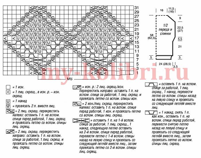 Вязание спицами узоры схемы жилет