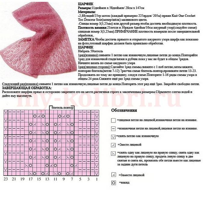 Узор ажурного шарфа