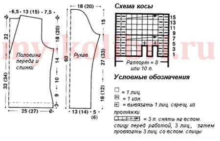 Вязание свитера спицами с косами и V-образным вырезом горловины