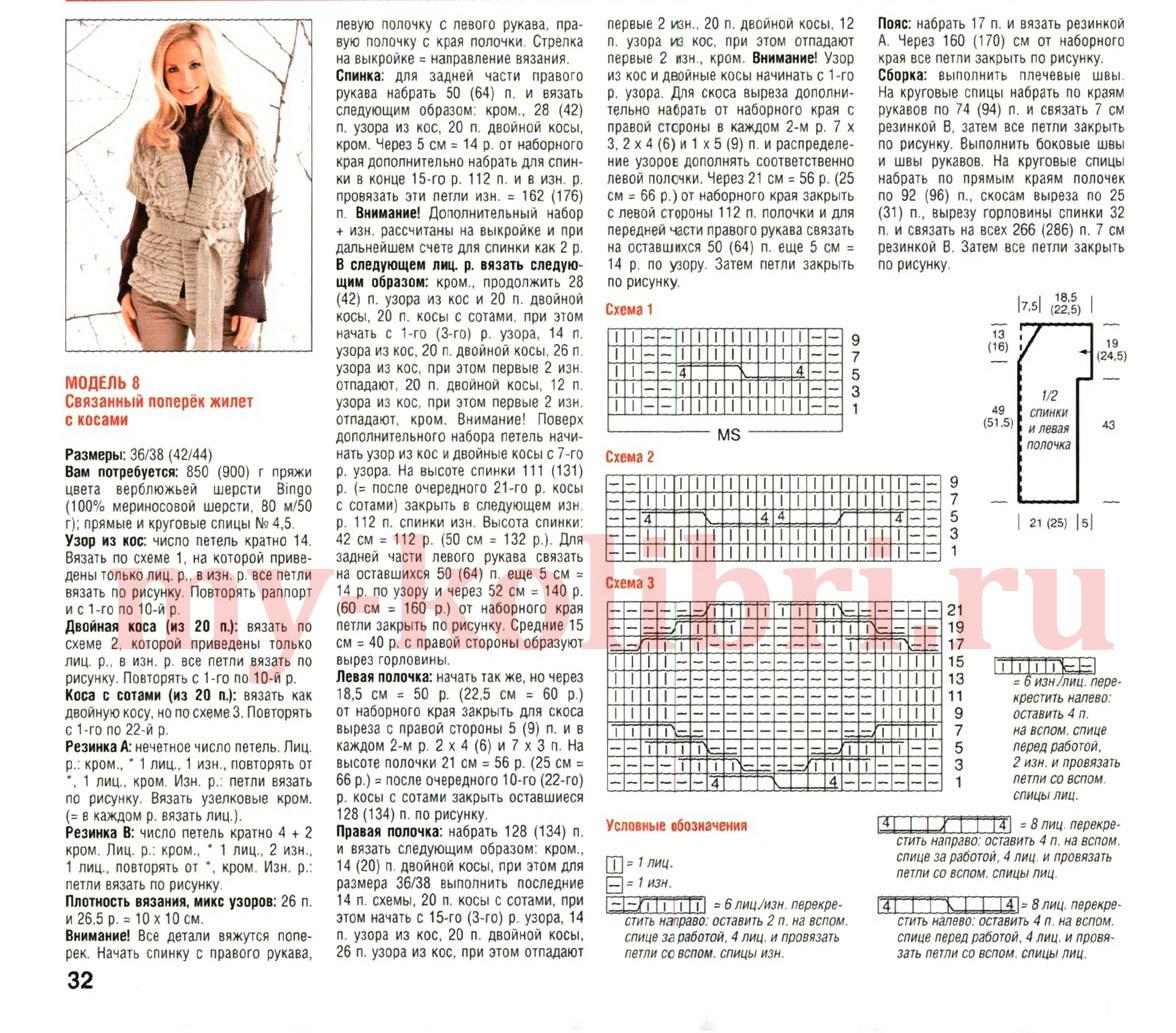 Вязаные кофты жилеты спицами для женщин модели и фото и описание